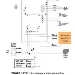 Pool Heat Pump Wiring Diagram 2002 Mitsubishi Mirage Radio Solar Attic Heater Solarattic