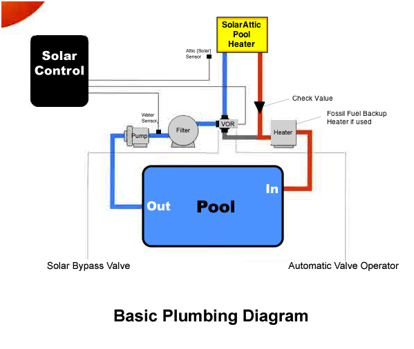 My Panel System Solar Wiring Diagram Special Awesome Solar Wiring