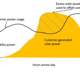 renewable-energy-rider-barbados