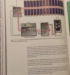 solar dc disconnect wiring diagram [ 1224 x 1632 Pixel ]