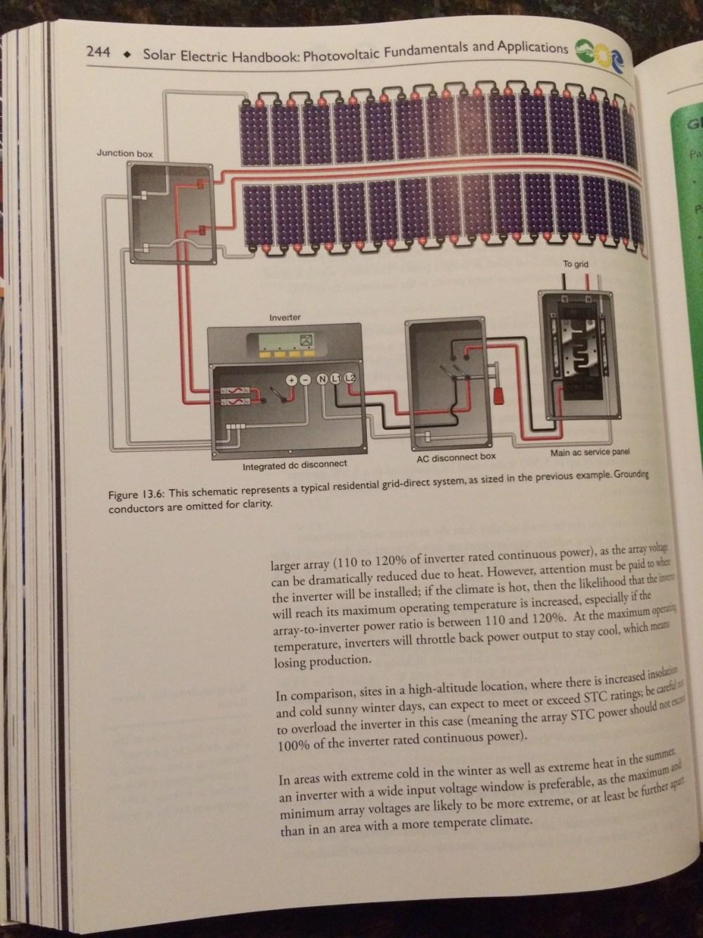 medium resolution of solar dc disconnect wiring diagram