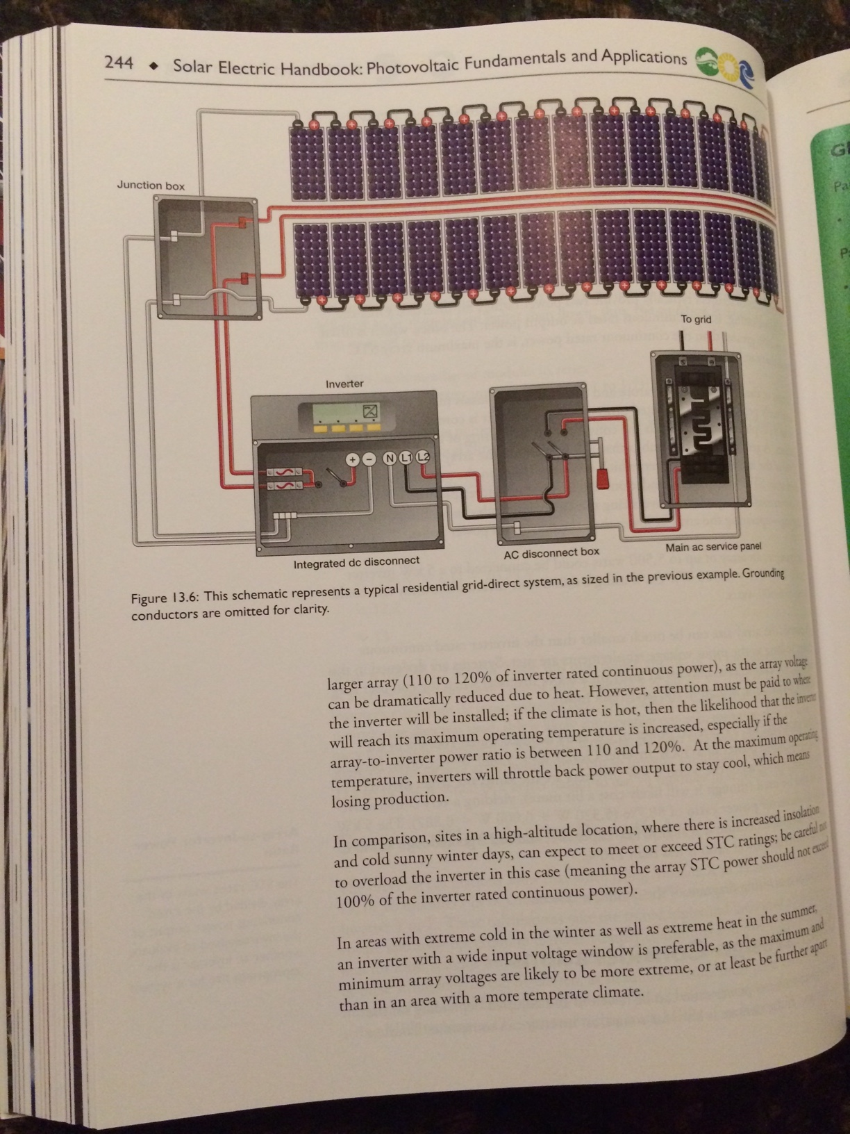 hight resolution of solar dc disconnect wiring diagram