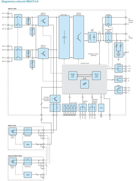 Schema unifilare ABB-React 3.6/4.6