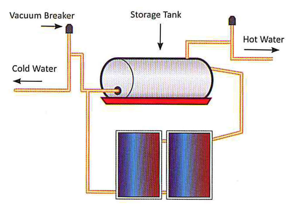 Image Result For Water Heater Installation