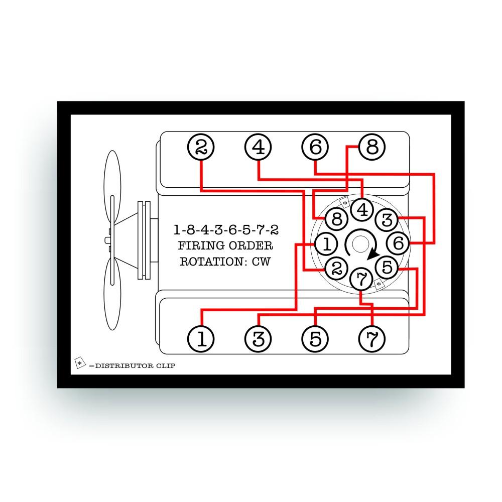 sbc hei distributor wiring diagram unit heater 327 chevy 350 ~ elsalvadorla