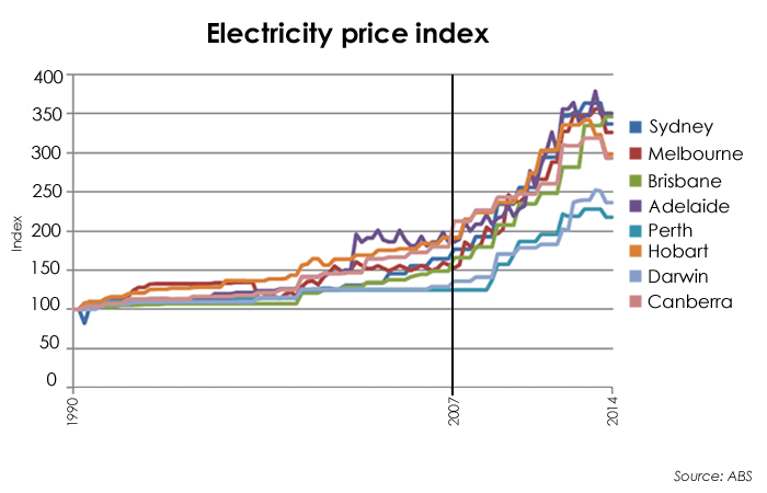electricity chart 2 data - Pairing Ambient Heat Pumps with Solar Hydronics