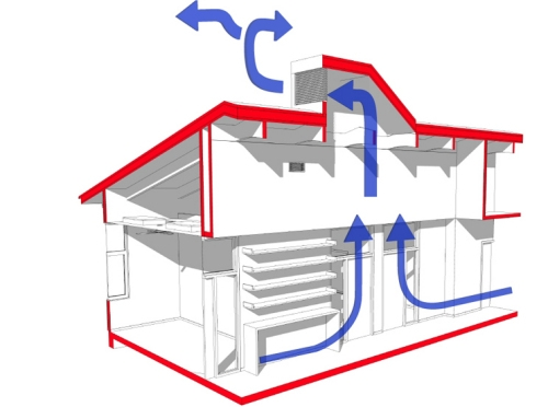 lighting architecture diagram tekonsha electric trailer brakes wiring and ventilation residential building codes are they enough