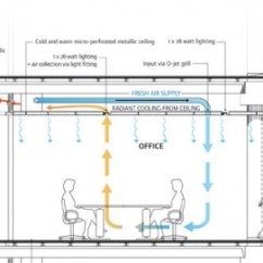 Architecture Section Diagram Alpine Type R 12 Wiring Solaripedia Green Building Projects In Solaris Brussels Solar