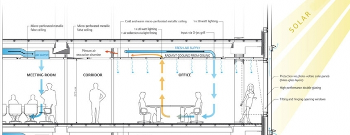architecture section diagram pollak 7 way trailer plug wiring solaripedia green building projects in solaris brussels solar