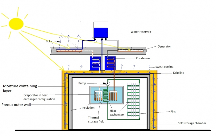 ice maker diagram 1956 ford thunderbird wiring solaripedia green architecture building projects in solar hybrid