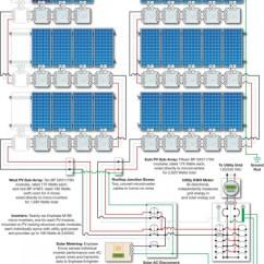 Solar Pv System Wiring Diagram Telescope Optics Ray Solaripedia Green Architecture Building Projects In Art Tec