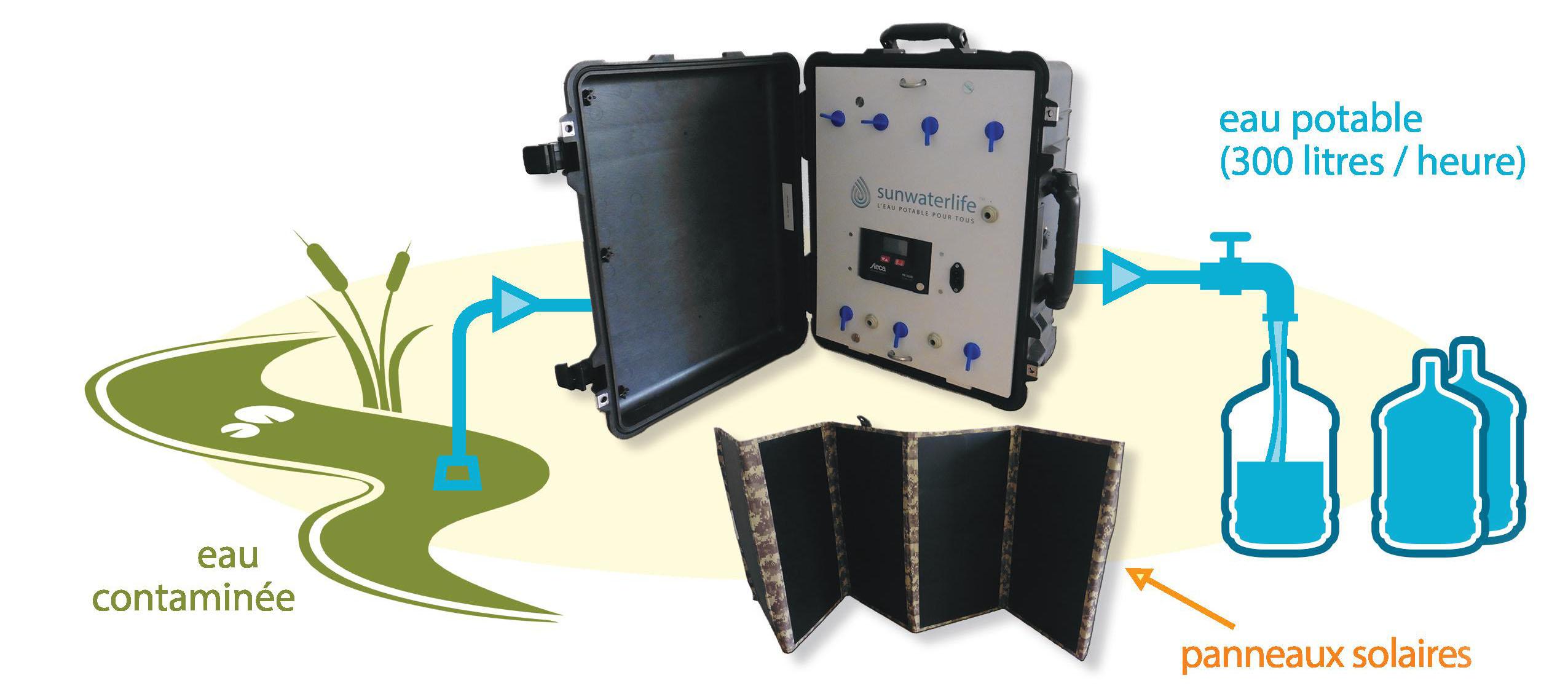 solarize-sunwaterlife-aqualink