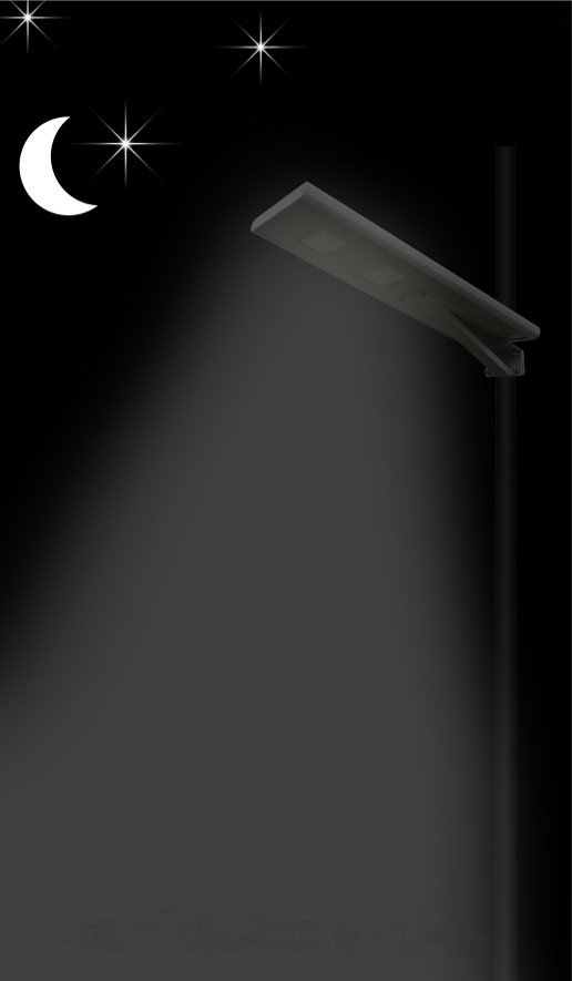 Allinone-Function-2 All in one solar street light