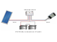 solar led system - Solar Lights Blog