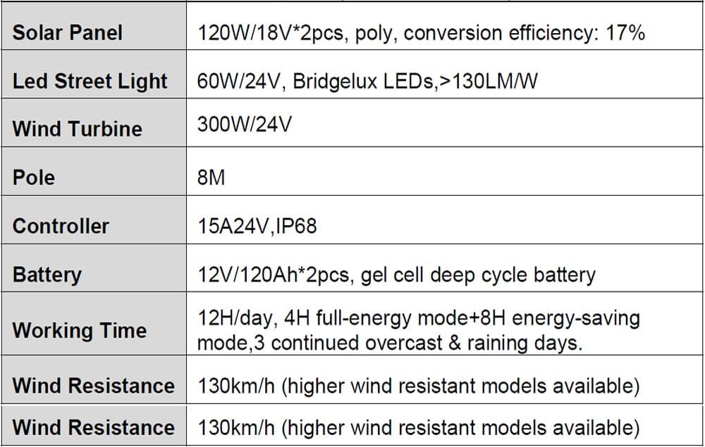 0004 Iluminación Solar y Energía Eólica para Exteriores