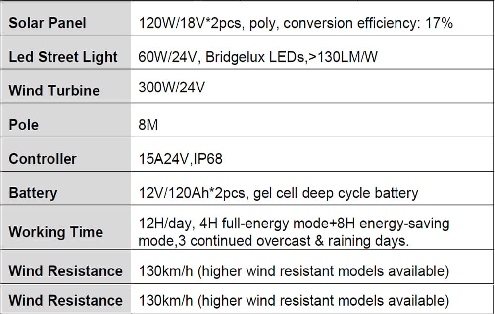 0004 Solar wind street light
