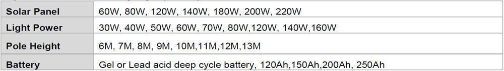 014 Iluminación Solar y Energía Eólica para Exteriores
