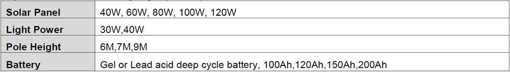 017 Iluminación Solar y Energía Eólica para Exteriores