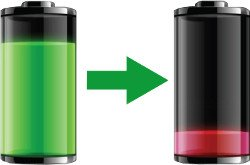 Solar Battery Lifespan - All you need to know about Solar Battery Lifespan
