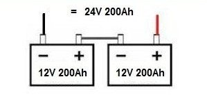 How to connect batteries in series and parallel If you