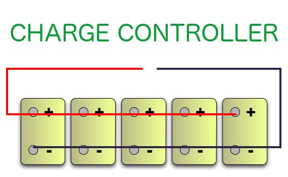 Charge Controller IMG - How to Maintain an Off-Grid Solar System