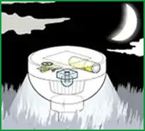 How-Solar-Lights-Works-2 Why Choose Solar Cell Garden Lights?