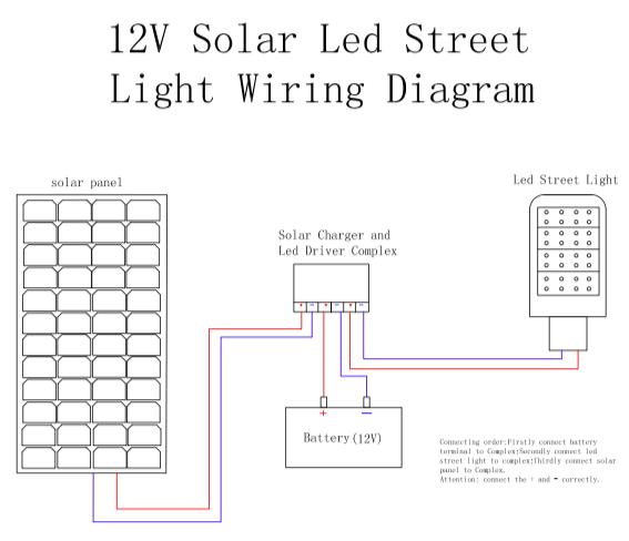 Schermata-2018-05-14-alle-14.44.14 Cómo Dimensionar un Cable Para un Sistema Fotovoltaico