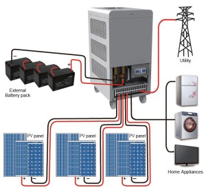 Solar Inverter|PH3000 Threephase Series Low Frequency OnOff Grid Hybrid Solar Inverter (912KW