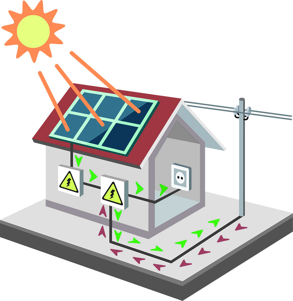 Grid Tie Solar Power Explained Tulsa Wiring Diagram Of A System Is The Most Widely Installed Form Energy Economics Packages Afford Purchaser Quickest