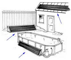 Teledyne Laars Pool Heater Manual