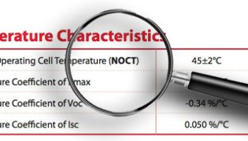 How Temperature Affects Solar Panel Outout  Learn about Pmax & NOCT