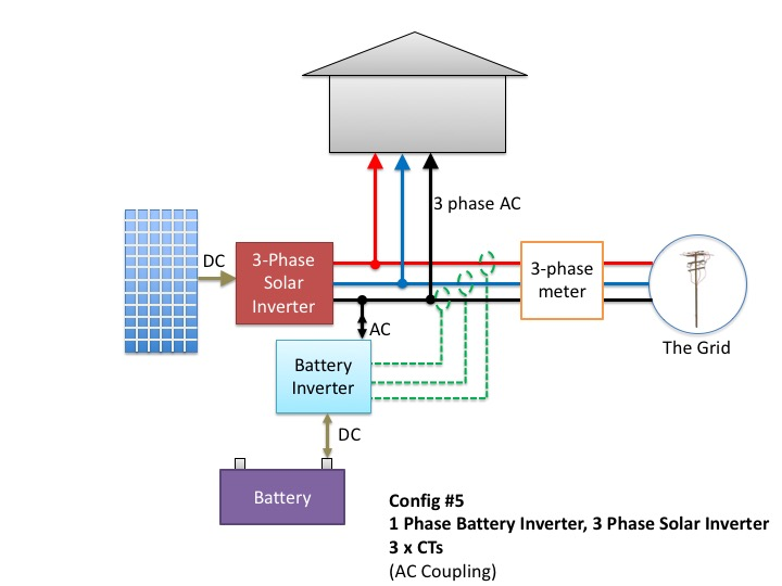 dual voltage single phase motor wiring diagram e46 m3 headlight don t add batteries to a 3 home before reading this 1 battery inverter with solar and x