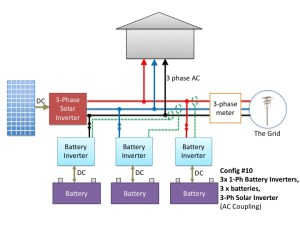 Don't Add Batteries To A 3Phase Home Before Reading This