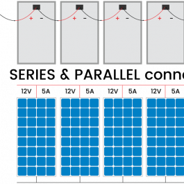 solar panel wiring diagram tool to draw sequence panels do you wire in series or parallel