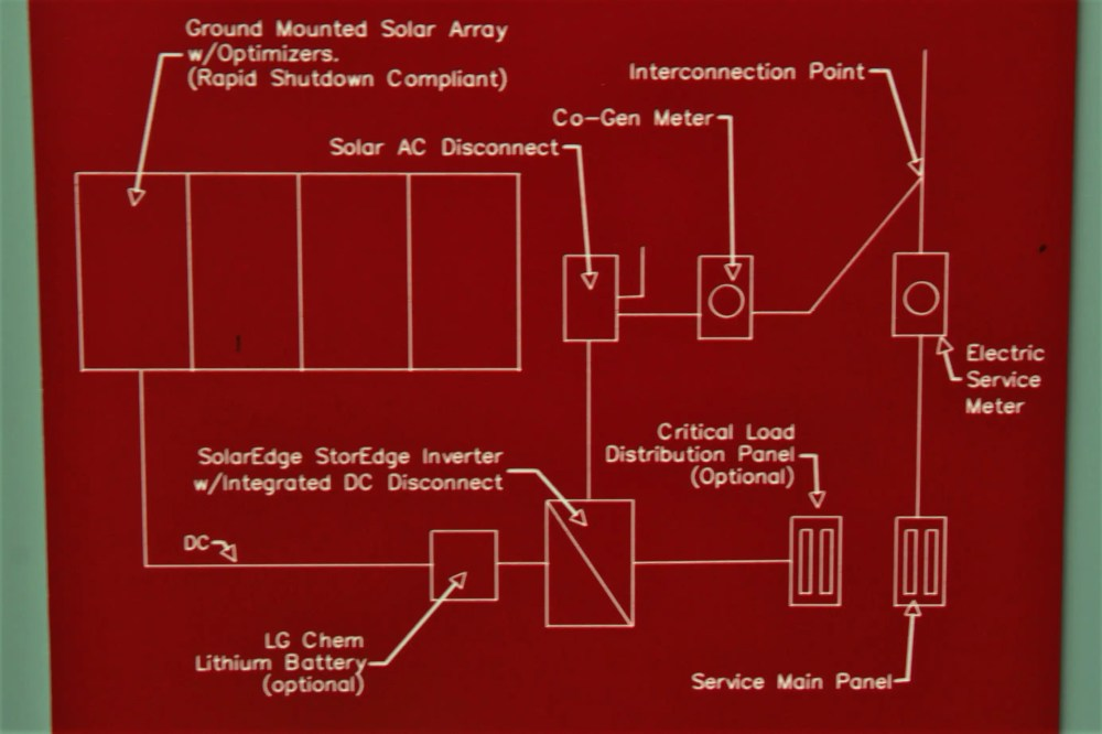 medium resolution of 10kw grid tie solar wiring diagram