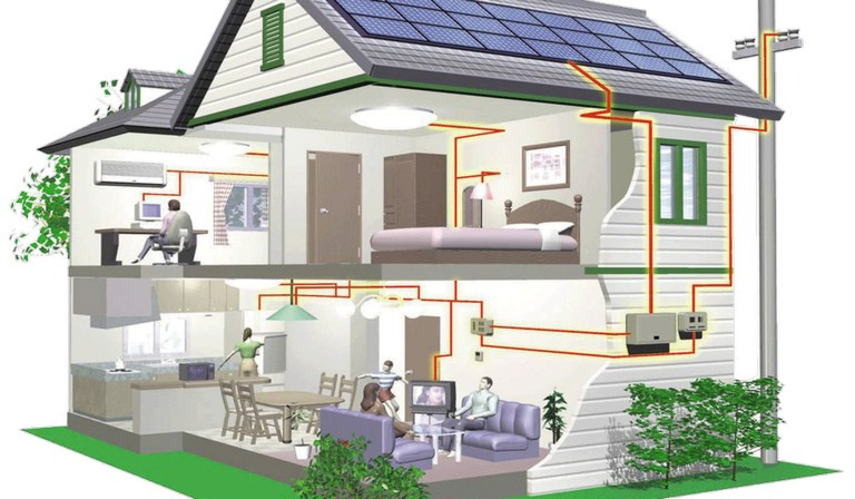 Tips Of Design Solar Home System Solar Roid