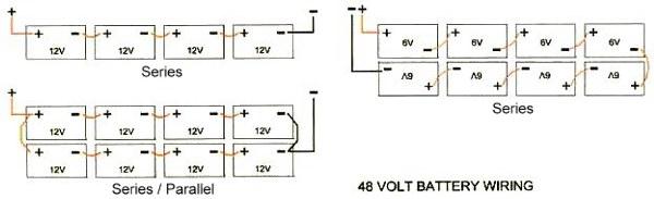 blue sea add a battery wiring diagram amana dryer schematic bank wz schwabenschamanen de 94 diagrams rh solarseller com