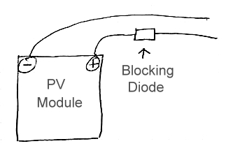 Wiring Diagram For Solar Cells Wiring Diagram For Solar