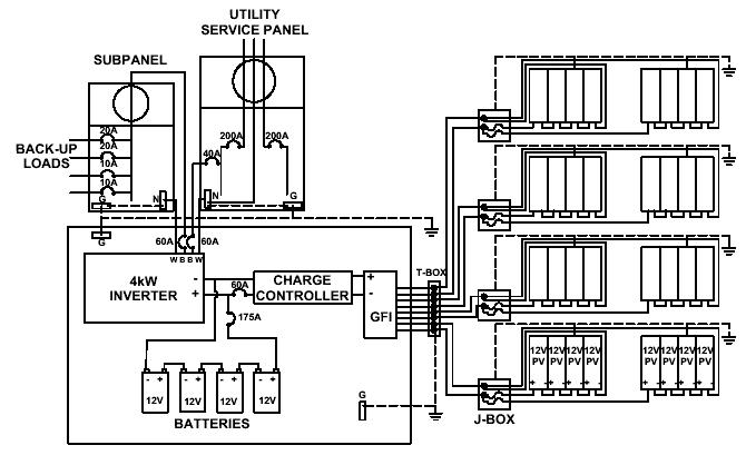 solar pv system wiring diagram sony drive s cdx gt300 diagrams to battery storage solutions in electricity