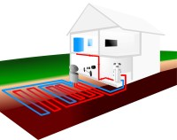 Ground source heat pumps - SolarTherm UK