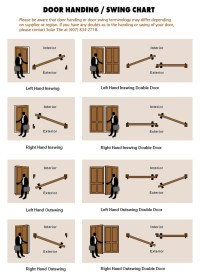 Types Of Hinges Swing Door Pictures to Pin on Pinterest ...