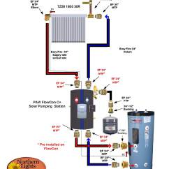 Solar Water Heater Schematic Diagram Wiring For Seven Pin Trailer Plug Diy Heating System Solartubs
