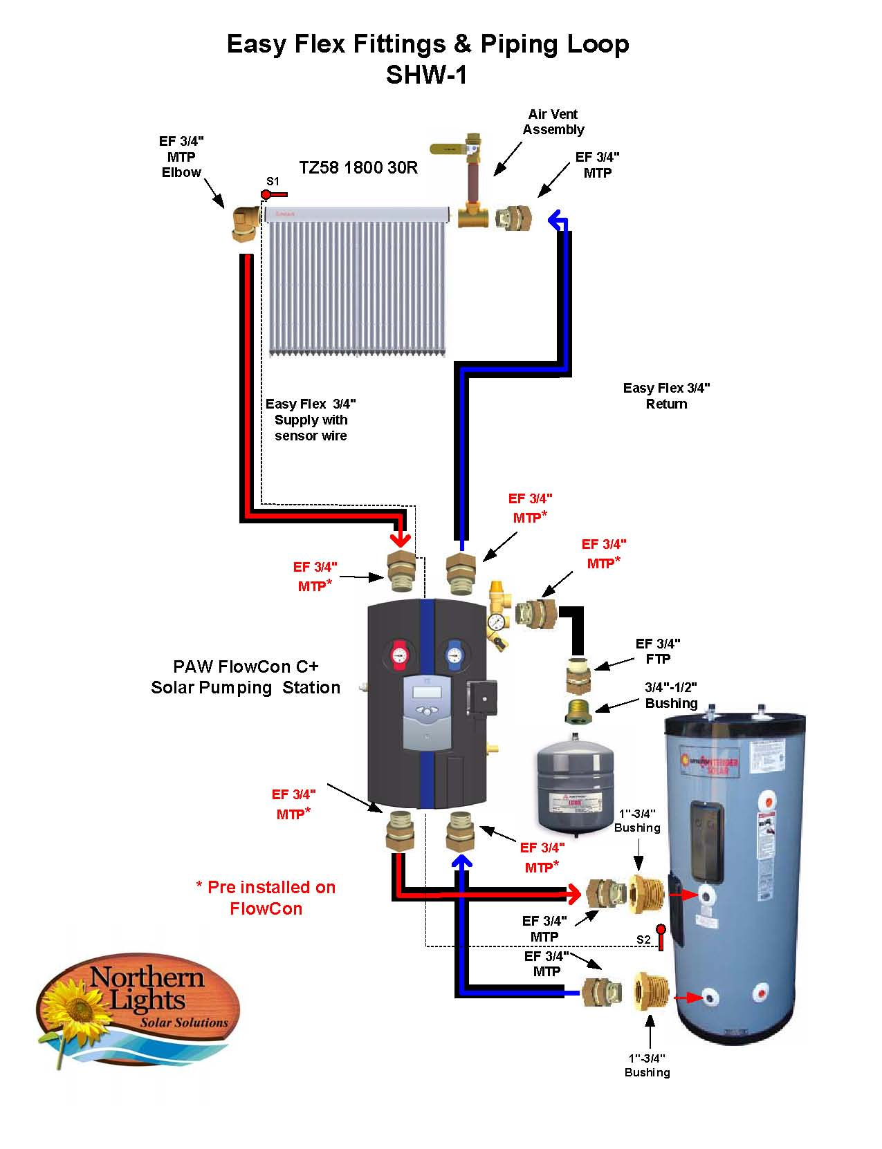 solar water heater schematic diagram neck glands anatomy diy heating system solartubs