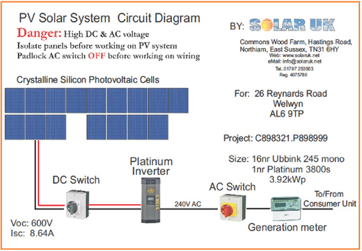 solar pv wiring diagram uk car exhaust system case study: photovoltaic for family home in welwyn