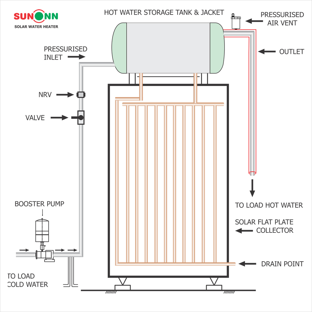 solar water heater schematic diagram how to draw application architecture sunonn storage gas