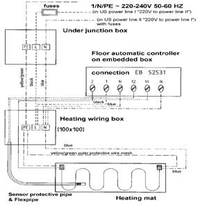 underfloor heating wiring diagrams 2001 mitsubishi eclipse diagram the low-cost undertile systems in bathroom, kitchen, children's rooms, or ...