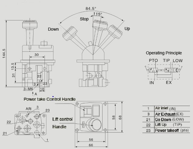 BKQF34-C Tipper 3 Way Combination Automotive Solenoid A