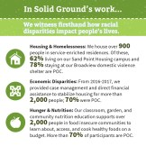 Solid Ground's Undoing Racism brochure - Solid Ground program stats