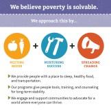 Solid Ground's Undoing Racism brochure - Poverty is solvable