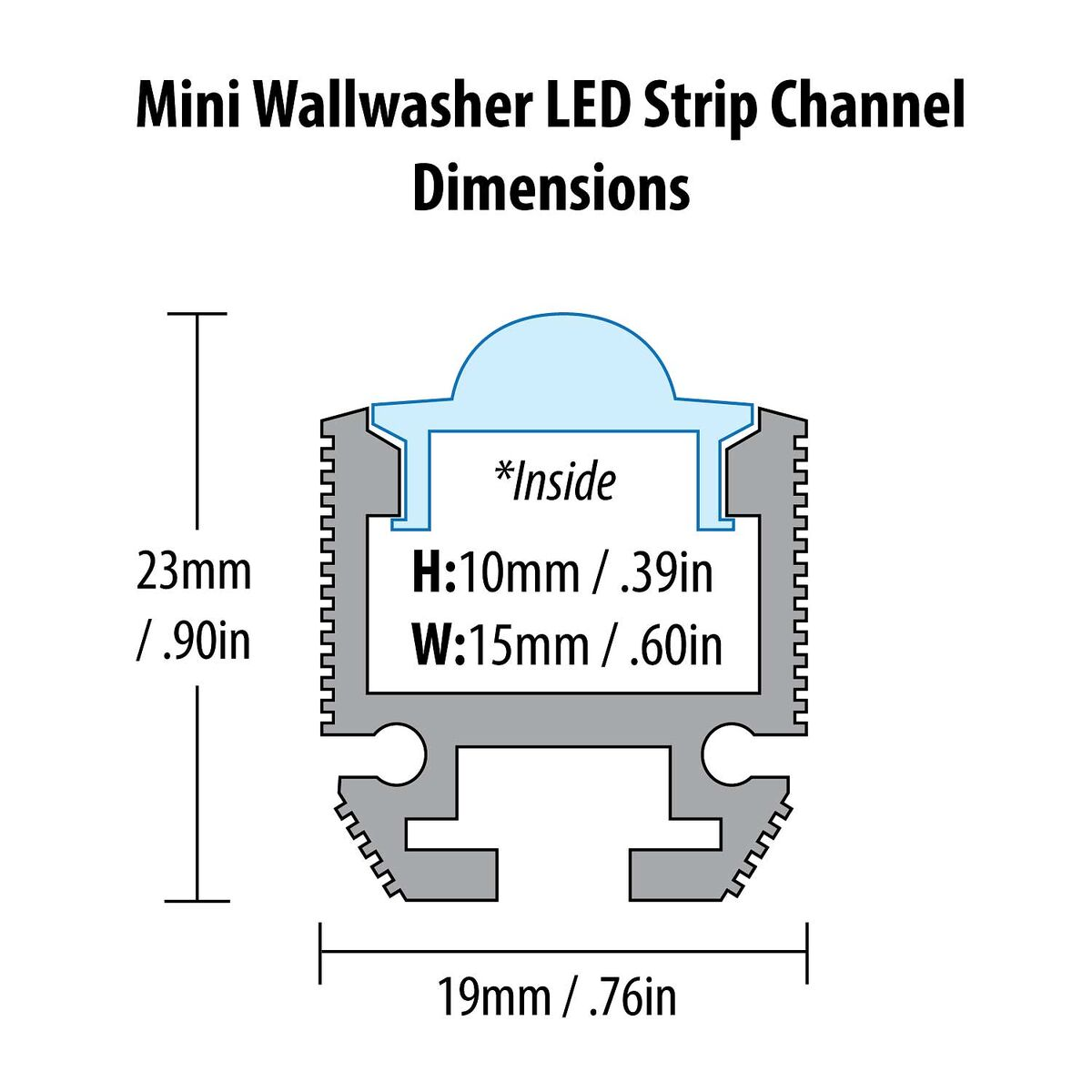 78 Mini Wallwash Led Strip Channel